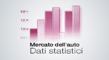 Dati statistici vendite auto nuove e d'occasione in Ticino
